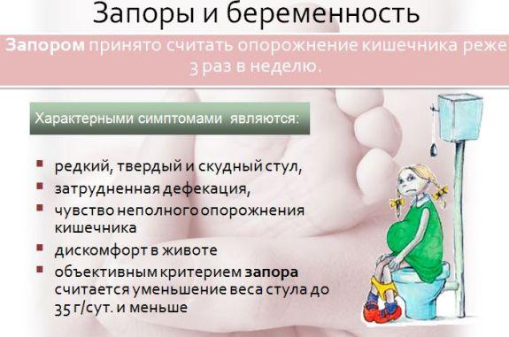 Запор на 35 неделе беременности