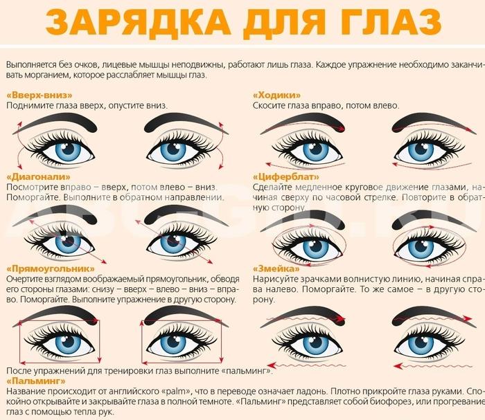 Универсальная гимнастика для глазной мускулатуры