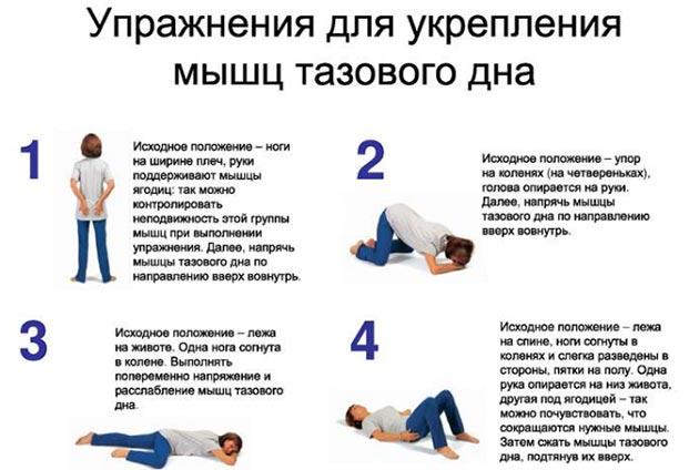 упражнение-кегеля