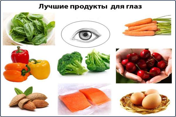Глаза нуждаются в правильном питании