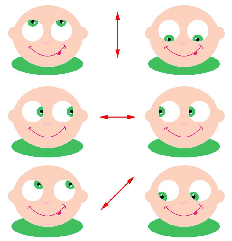 Пример простой и эффективной глазной зарядки