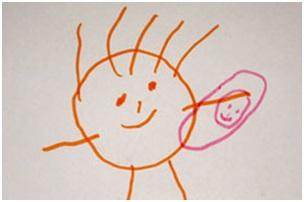 Рисунок 3 летнего ребенка