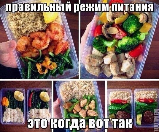 Как организовать режим питания работающему человеку?