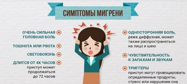 Признаки и лечение мигрени у женщин