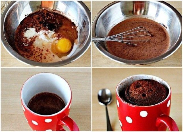 8 простых рецептов кексов в микроволновке в кружке