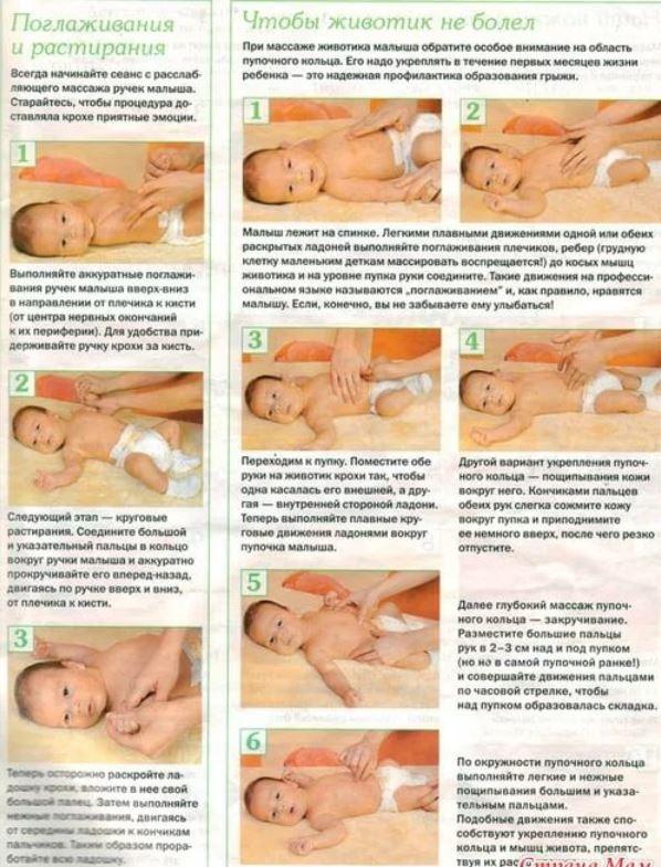 массаж живота новорожденному при коликах