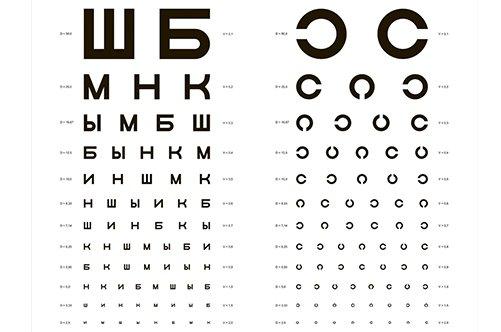 По этой таблице проверяют остроту зрения