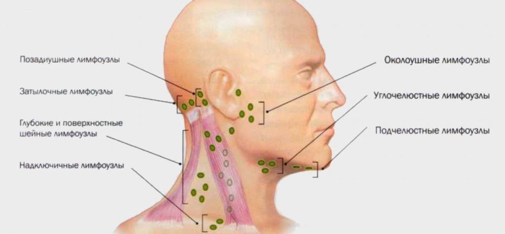 Точечный кератит: лечение и симптомы